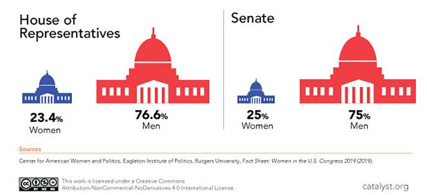 senate_represent117th.png